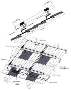 Montage Photovoltaik-Anlagen: Schrägdachsysteme: Ziegeldach, Montagepunkt: Blechziegel