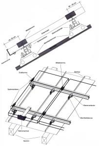 Montage Photovoltaik-Anlagen: Schrägdachsysteme: Blechfalzdach, Montagepunkt: Falzklemme