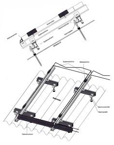 Montage Photovoltaik-Anlagen: Schrägdachsysteme: Welleternitdach, Montagepunkt: Duo-Stockschraube