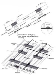 Montage Photovoltaik-Anlagen: Schrägdachsysteme: Trapezblechdach